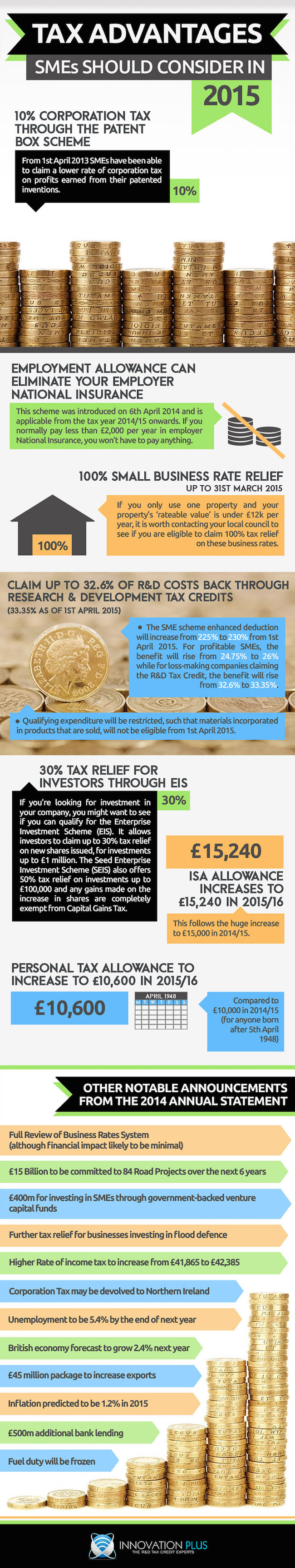 Tax-advantages-for-SMEs