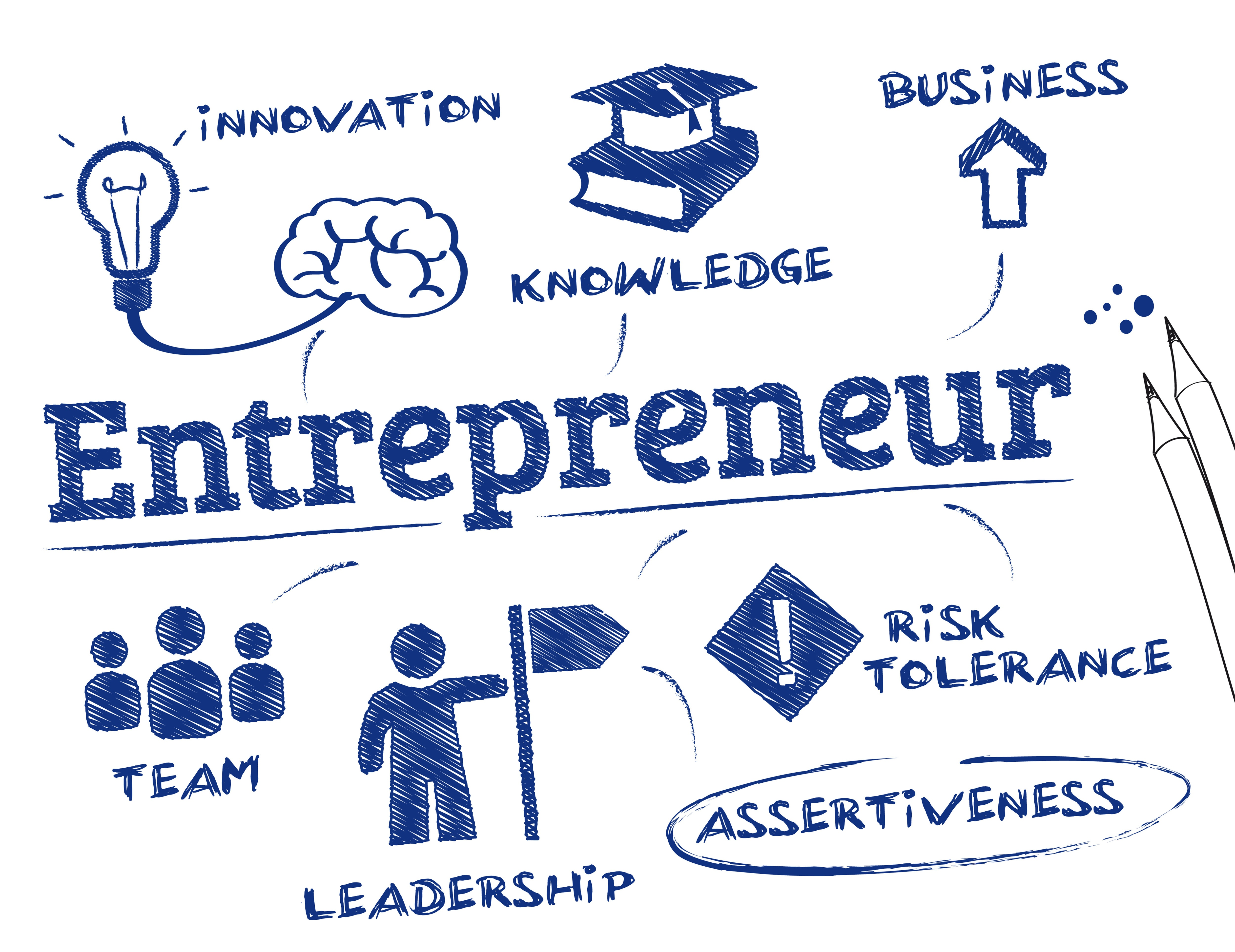 Qualifying for entrepreneur's relief