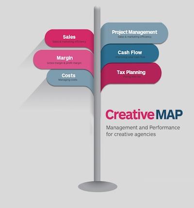 Creative-MAP